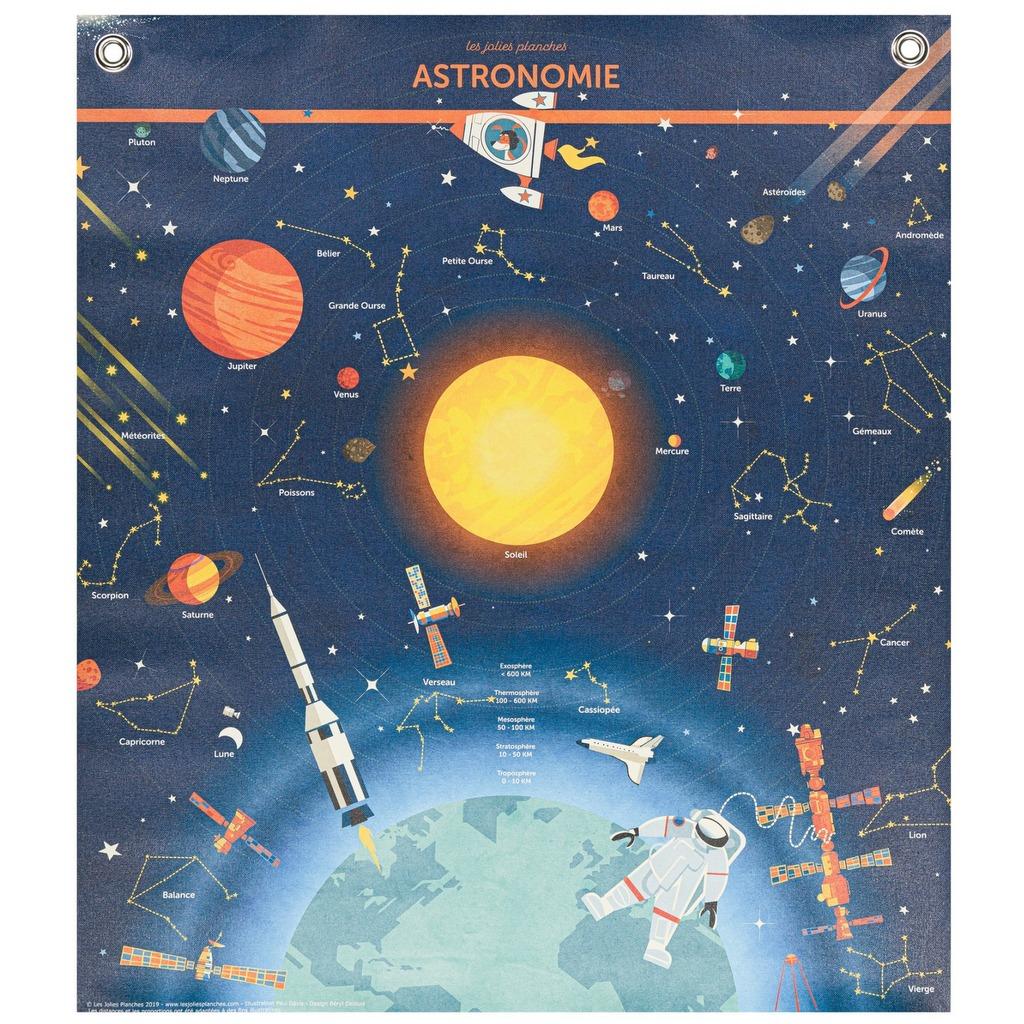 affiche pédagogique astronomie